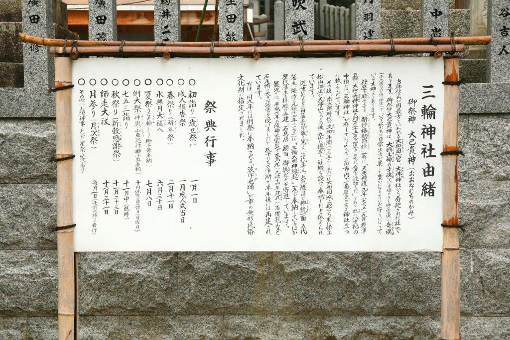三輪神社(看板)